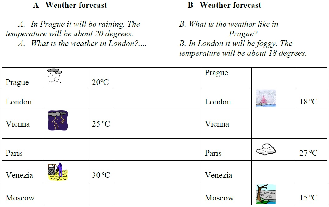 09-weather_forecast